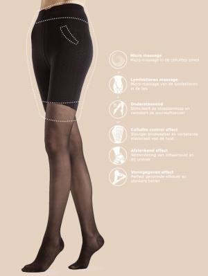 Cellulite Control Tights